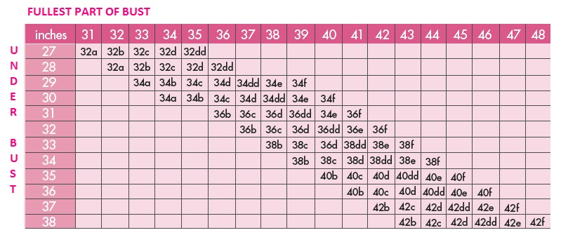 Using the bra sizes calculator to get the right bra size sole.